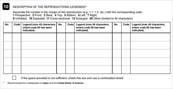 10. DESCRIPTION OF THE REPRODUCTIONS (LEGENDS)6     Associate the number in the margin of your reproduction with the corresponding code:     1 Perspective; 2 Front; 3 Back; 4 Top; 5 Bottom; 6 Left; 7 Right;     9 Unfolded; 10 Exploded; 11 Cross-sectional; 12 Enlarged; 00 Other (limited to 50   characters)   No. code Legend(max 50 characters, where code 00 has been inicated)      If the space provided is not sufficient, check this box and use a continuation sheet.    6 Recommended for a desination of japan and the United States of America.